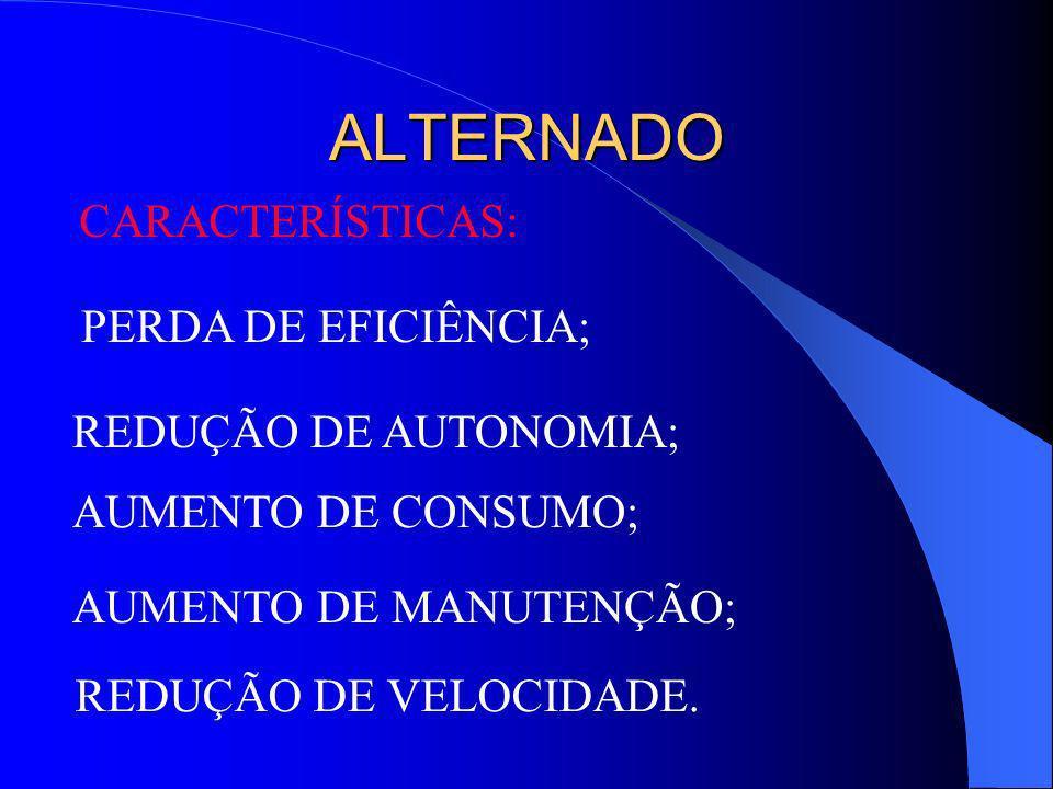 RECOMENDADO CARACTERÍSTICAS: PERMITE MÁXIMO DE EFICIÊNCIA DO MOTOR; MAIOR AUTONOMIA DE VÔO; MENOR CONSUMO; MENOR MANUTENÇÃO; AUMENTO DE VELOCIDADE.
