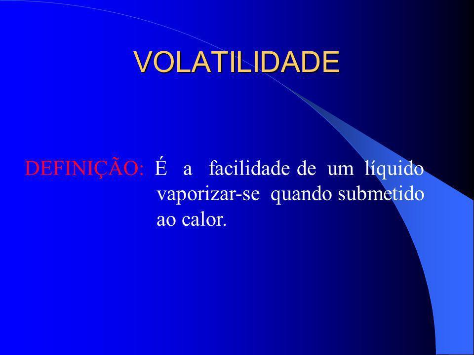 VOLATILIDADE DEFINIÇÃO: É a facilidade de um líquido vaporizar-se quando submetido ao calor.