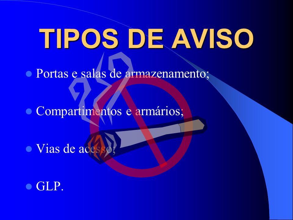 TIPOS DE AVISO Portas e salas de armazenamento; Compartimentos e armários; Vias de acesso; GLP.