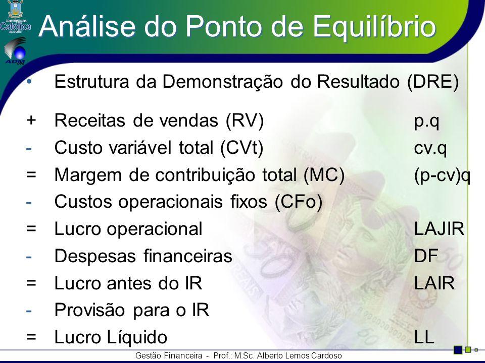 Gestão Financeira - Prof.: M.Sc. Alberto Lemos Cardoso Análise do Ponto de Equilíbrio Estrutura da Demonstração do Resultado (DRE) +Receitas de vendas