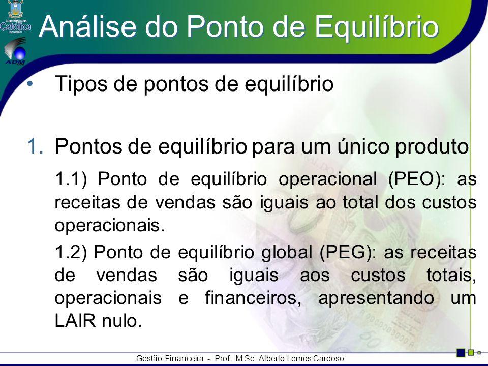 Gestão Financeira - Prof.: M.Sc. Alberto Lemos Cardoso Análise do Ponto de Equilíbrio Tipos de pontos de equilíbrio 1.Pontos de equilíbrio para um úni