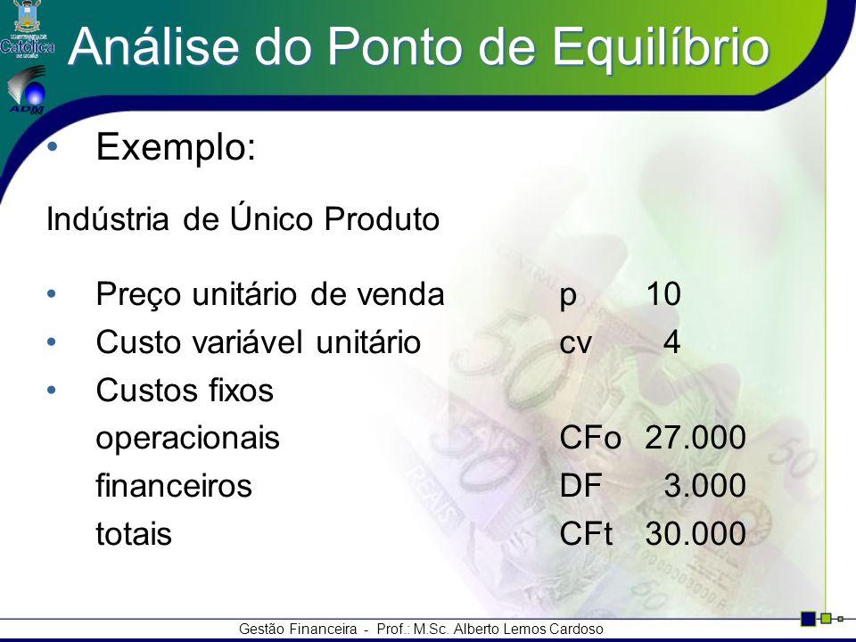 Gestão Financeira - Prof.: M.Sc. Alberto Lemos Cardoso Análise do Ponto de Equilíbrio Exemplo: Indústria de Único Produto Preço unitário de vendap10 C