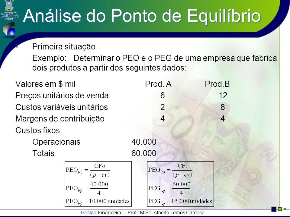 Gestão Financeira - Prof.: M.Sc. Alberto Lemos Cardoso Análise do Ponto de Equilíbrio Primeira situação Exemplo:Determinar o PEO e o PEG de uma empres