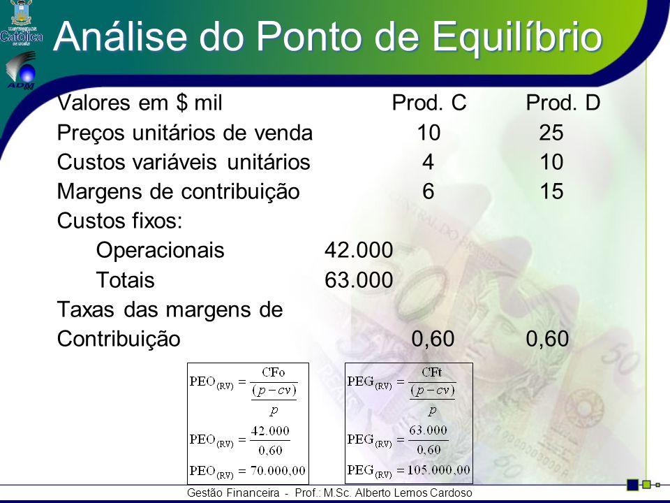 Gestão Financeira - Prof.: M.Sc. Alberto Lemos Cardoso Análise do Ponto de Equilíbrio Valores em $ milProd. CProd. D Preços unitários de venda 10 25 C