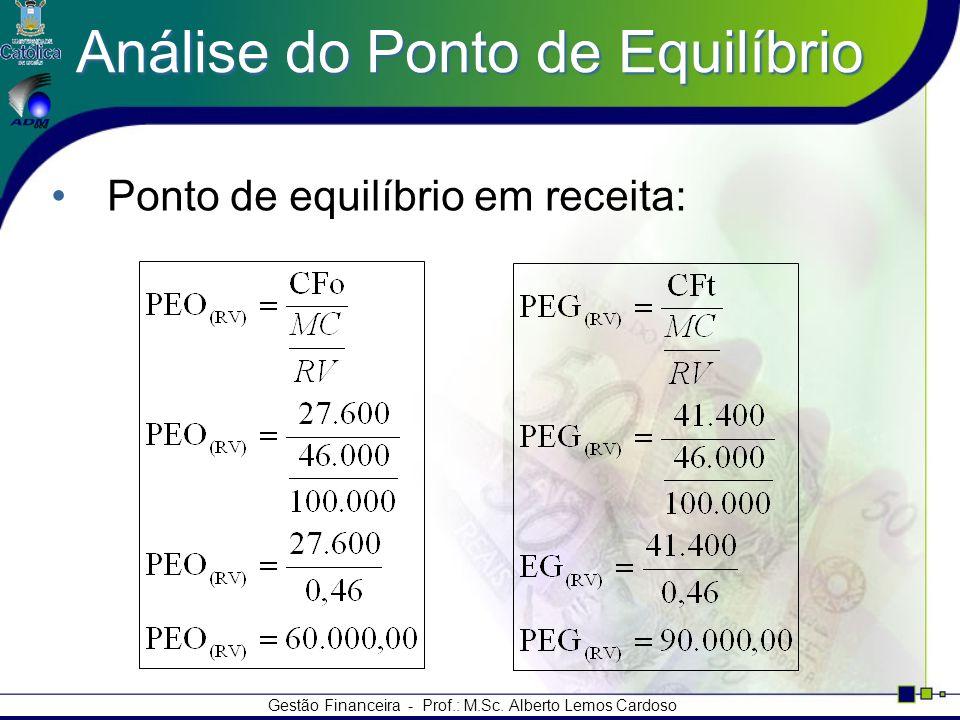 Gestão Financeira - Prof.: M.Sc. Alberto Lemos Cardoso Análise do Ponto de Equilíbrio Ponto de equilíbrio em receita: