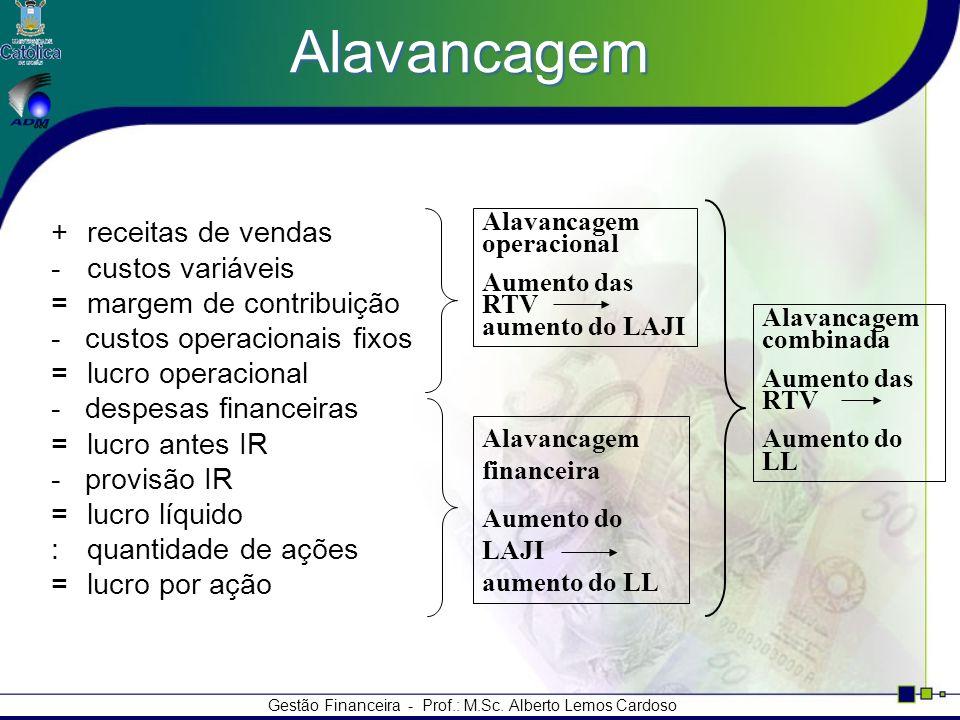Gestão Financeira - Prof.: M.Sc. Alberto Lemos Cardoso Alavancagem + receitas de vendas -custos variáveis = margem de contribuição - custos operaciona