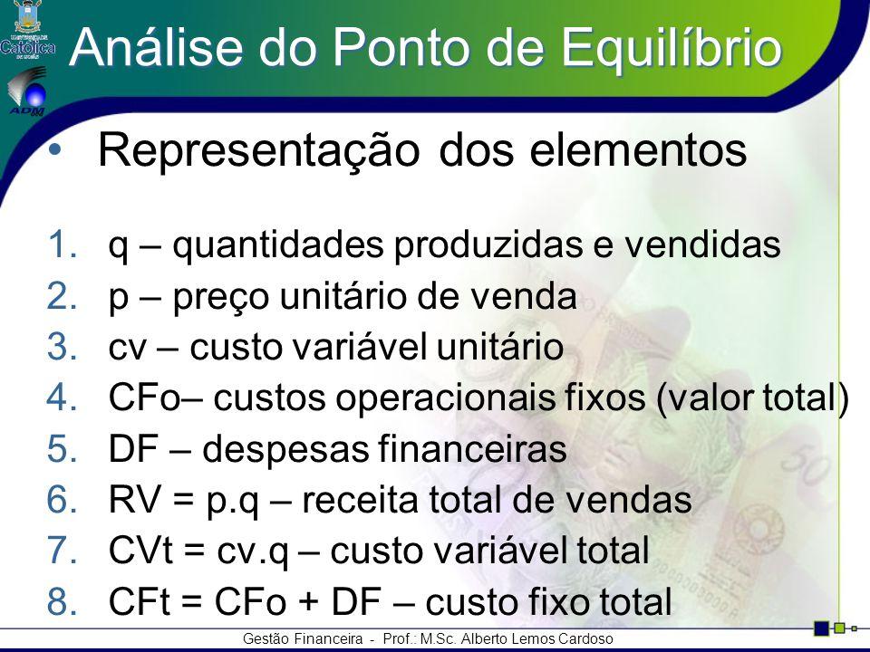 Gestão Financeira - Prof.: M.Sc. Alberto Lemos Cardoso Análise do Ponto de Equilíbrio Representação dos elementos 1. q – quantidades produzidas e vend