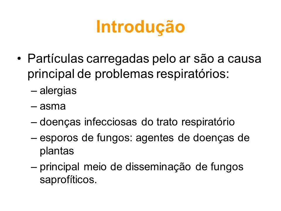 Importantes doenças transmitidas de pessoa a pessoa pela inalação de partículas aéreas Doenças viraisDoenças bacterianas Catapora (Varicela)Coqueluche (Bordetella pertussis) Gripe (Influenza)Meningite (Neisseria spp.) Sarampo (Rubeola)Difteria (Corynebacterium diphtheriae) Rubela (Rubella)Pneumonia (Mycoplasma peneumoniae, Caxumba Streptococcus spp.) Varíola Tuberculose/Lepra (Mycobacterium tuberculosis, M.