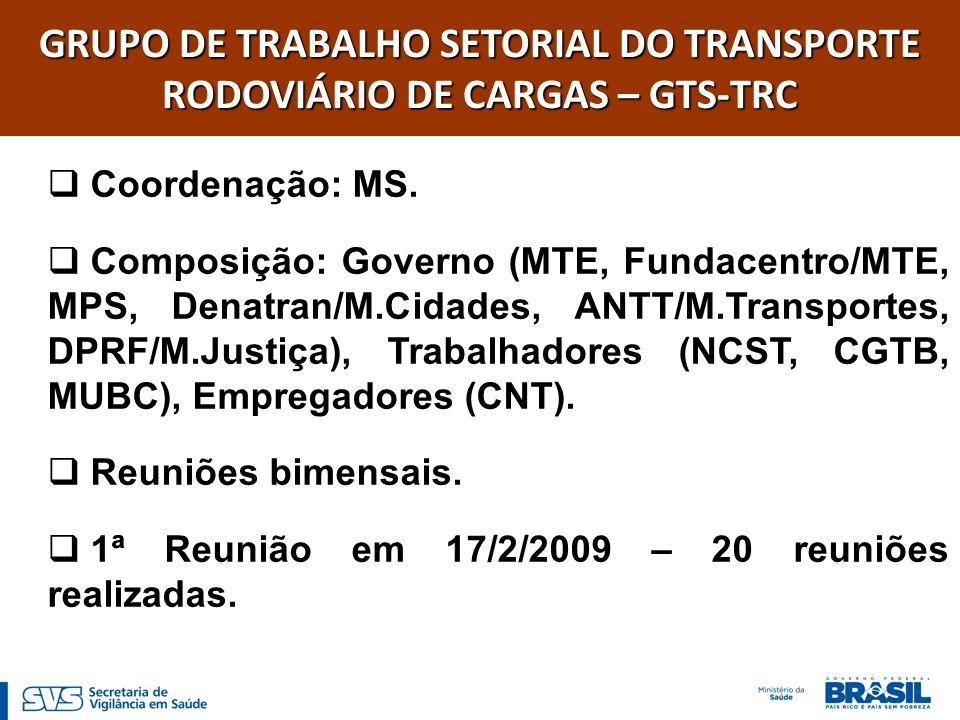 GRUPO DE TRABALHO SETORIAL DO TRANSPORTE RODOVIÁRIO DE CARGAS – GTS-TRC Coordenação: MS. Composição: Governo (MTE, Fundacentro/MTE, MPS, Denatran/M.Ci