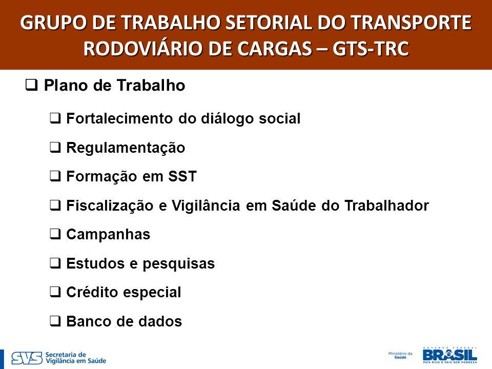 GRUPO DE TRABALHO SETORIAL DO TRANSPORTE RODOVIÁRIO DE CARGAS – GTS-TRC Plano de Trabalho Fortalecimento do diálogo social Regulamentação Formação em