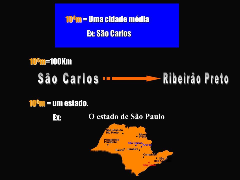 10 4 m = Uma cidade média Ex: São Carlos Ex: São Carlos 10 6 m = um estado.