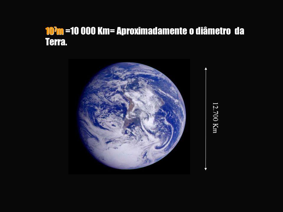 10 7 m =10 000 Km= Aproximadamente o diâmetro da Terra. 12.700 Km