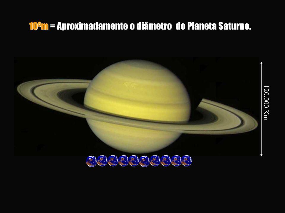 10 8 m = Aproximadamente o diâmetro do Planeta Saturno. 120.000 Km