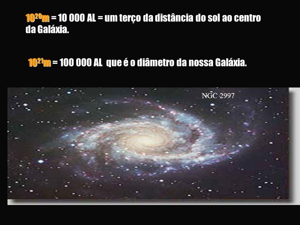 10 21 m = 100 000 AL que é o diâmetro da nossa Galáxia.