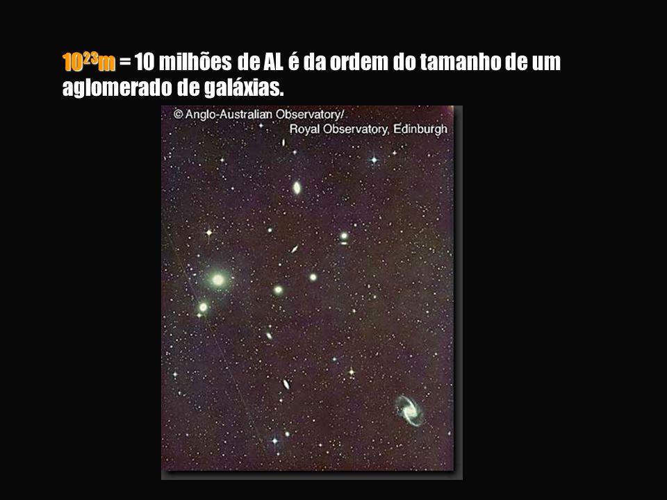 10 23 m = 10 milhões de AL é da ordem do tamanho de um aglomerado de galáxias.
