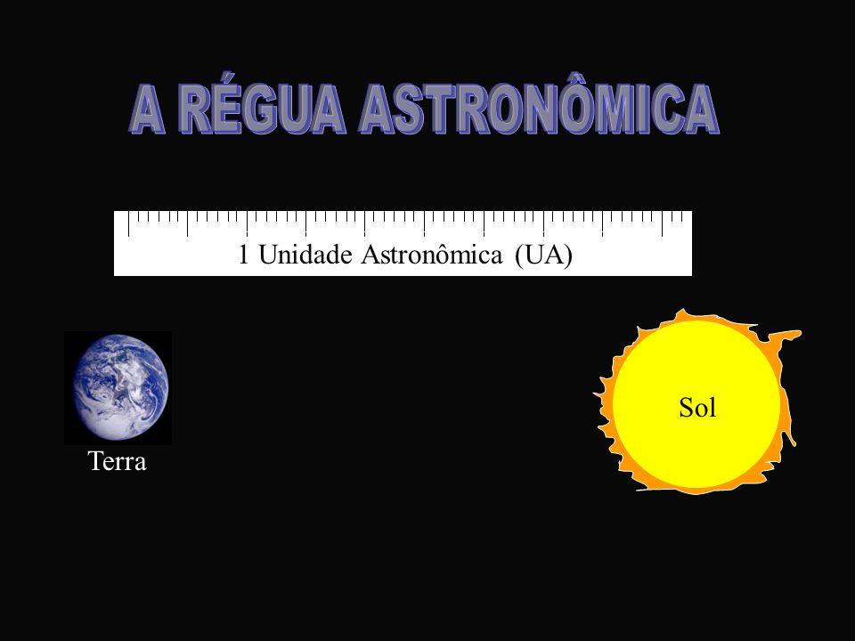 1 Unidade Astronômica (UA) Terra Sol