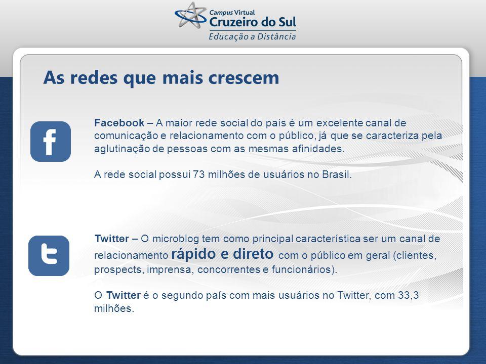 Facebook – A maior rede social do país é um excelente canal de comunicação e relacionamento com o público, já que se caracteriza pela aglutinação de p