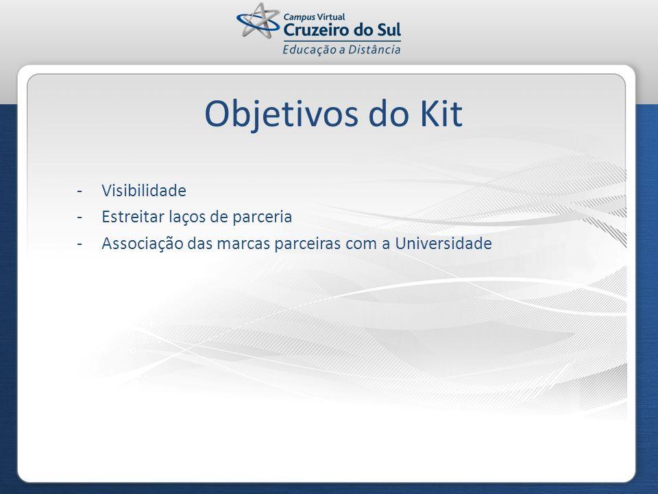 Objetivos do Kit -Visibilidade -Estreitar laços de parceria -Associação das marcas parceiras com a Universidade
