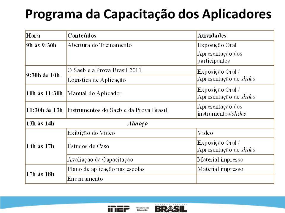 Programa da Capacitação dos Aplicadores