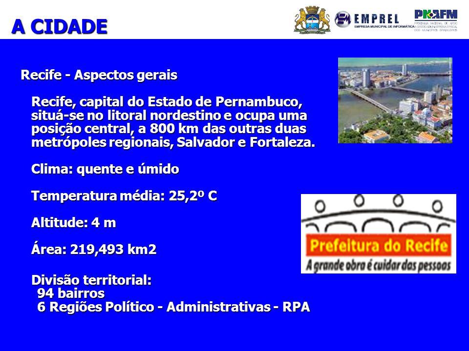 A CIDADE Recife - Aspectos gerais Composição da área territorial: Morros: 67,43% Planícies: 23,26% Aquáticas: 9,31% Zonas Especiais de Preservação Ambiental - ZEPA: 5,58% Extensão de praia: 8,6 km.