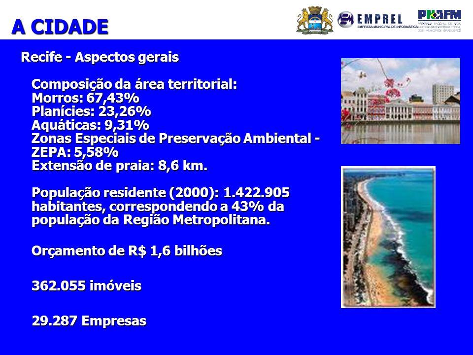 A CIDADE Recife - Aspectos gerais Composição da área territorial: Morros: 67,43% Planícies: 23,26% Aquáticas: 9,31% Zonas Especiais de Preservação Amb