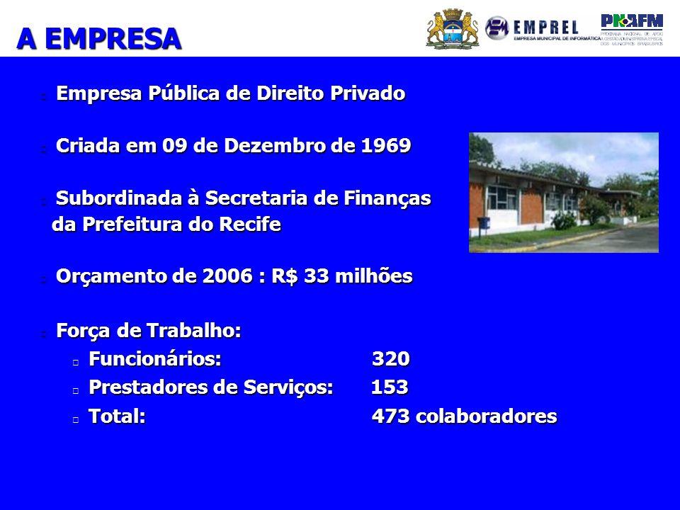 Empresa Pública de Direito Privado Criada em 09 de Dezembro de 1969 Subordinada à Secretaria de Finanças da Prefeitura do Recife da Prefeitura do Reci
