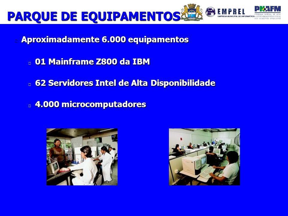 Aproximadamente 6.000 equipamentos 01 Mainframe Z800 da IBM 62 Servidores Intel de Alta Disponibilidade 4.000 microcomputadores PARQUE DE EQUIPAMENTOS