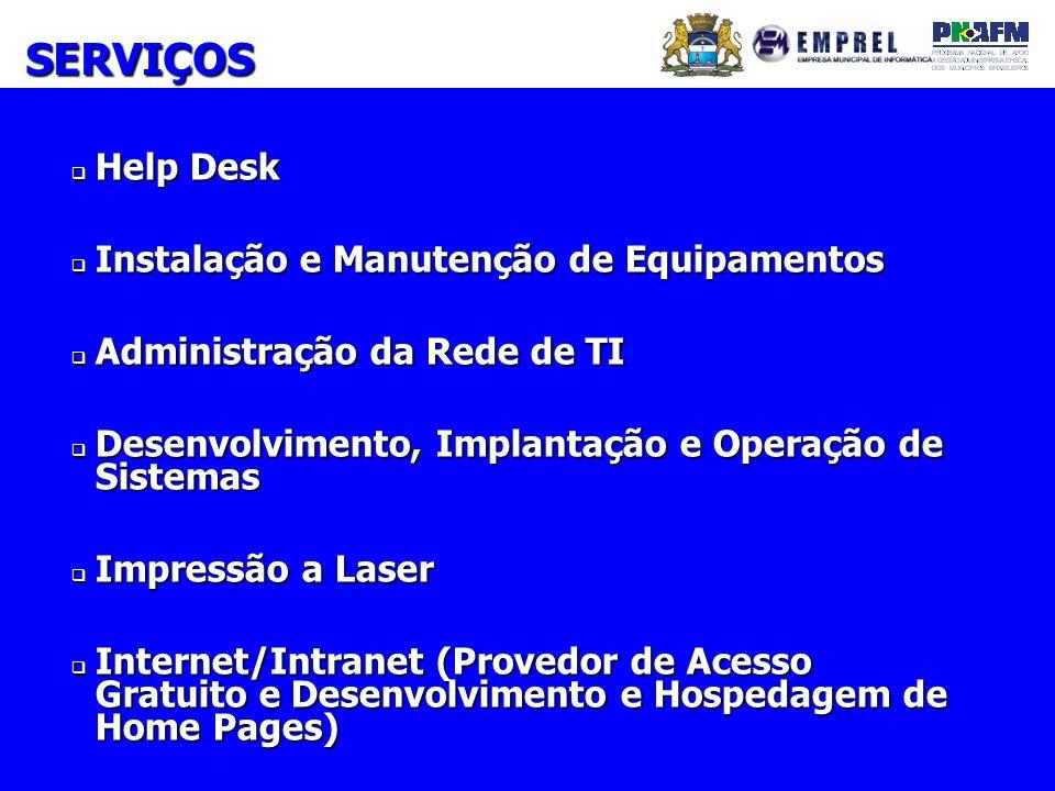 Help Desk Help Desk Instalação e Manutenção de Equipamentos Instalação e Manutenção de Equipamentos Administração da Rede de TI Administração da Rede