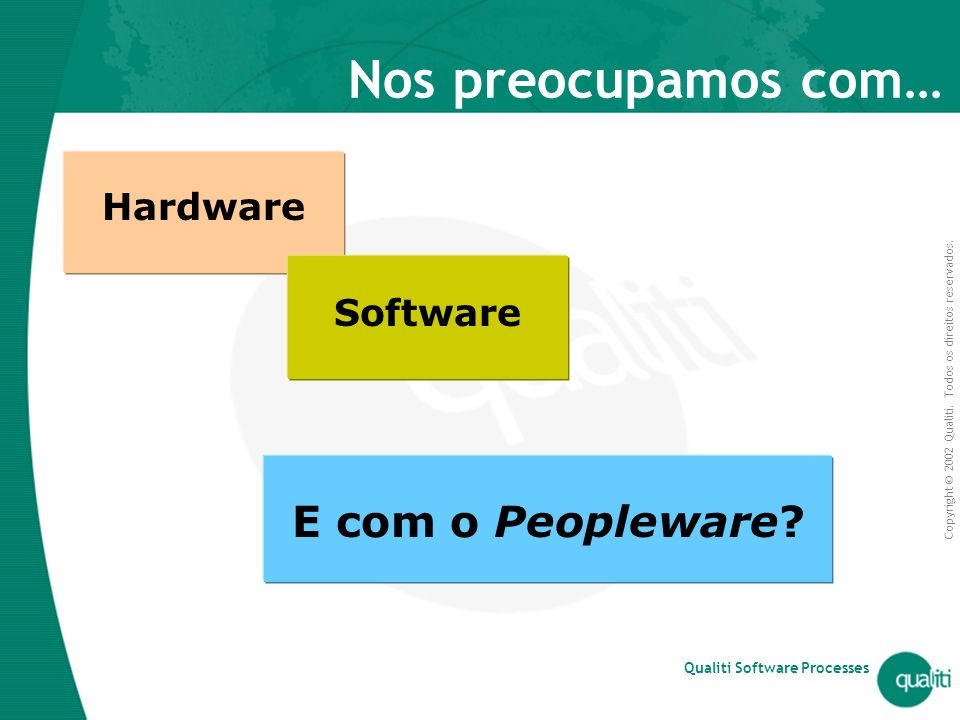 Copyright © 2002 Qualiti. Todos os direitos reservados. Qualiti Software Processes E com o Peopleware? Nos preocupamos com… Hardware Software