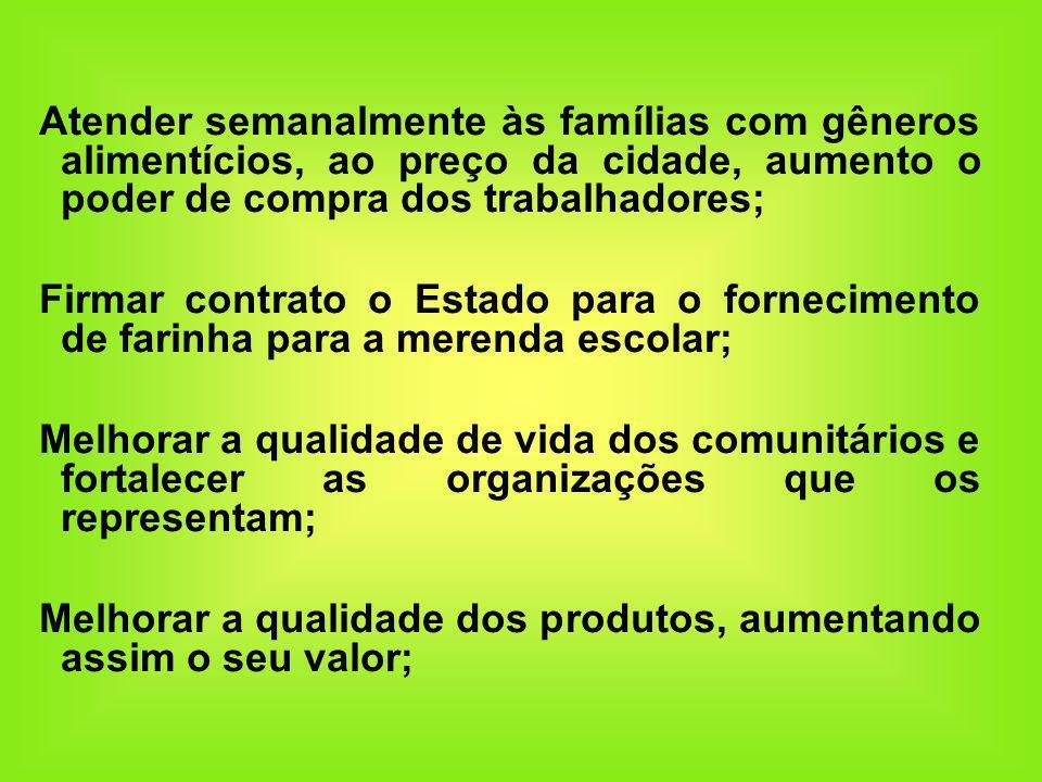 Atender semanalmente às famílias com gêneros alimentícios, ao preço da cidade, aumento o poder de compra dos trabalhadores; Firmar contrato o Estado p
