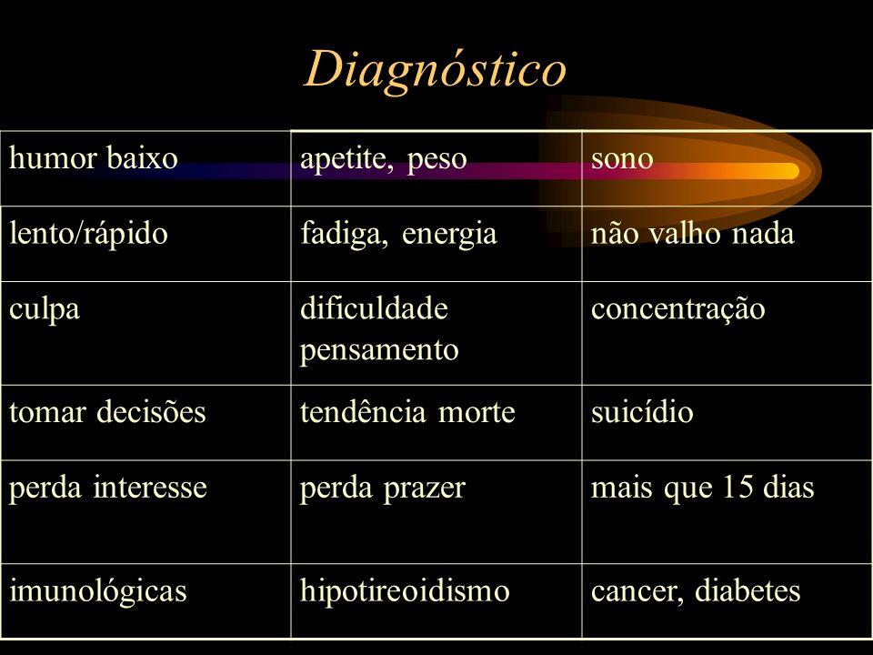 Diagnóstico humor baixoapetite, pesosono lento/rápidofadiga, energianão valho nada culpadificuldade pensamento concentração tomar decisõestendência mo