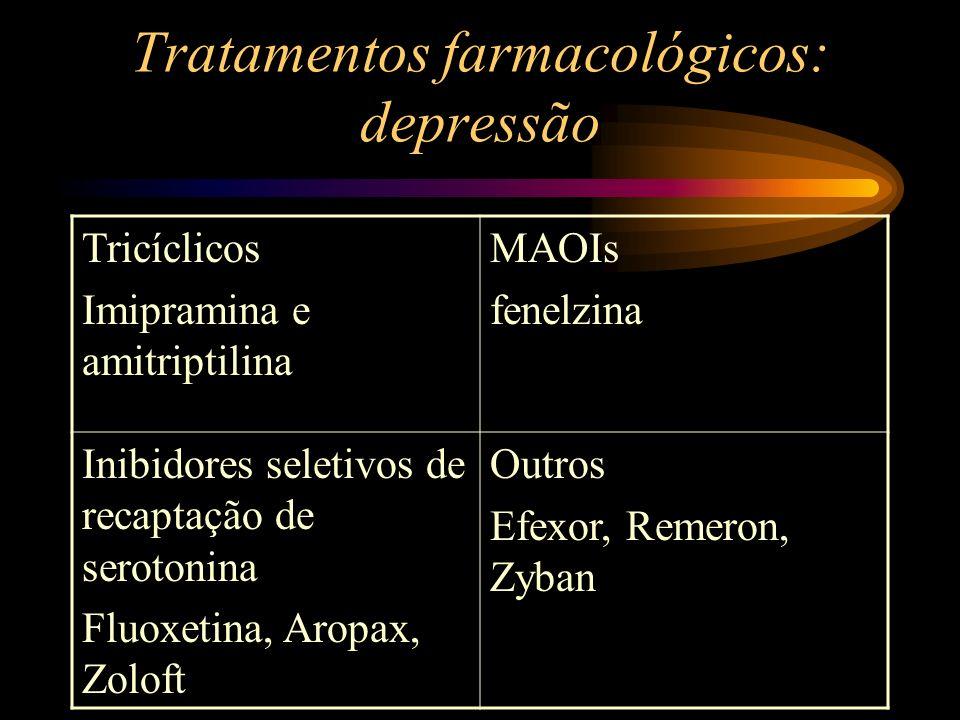 Tratamentos farmacológicos: depressão Tricíclicos Imipramina e amitriptilina MAOIs fenelzina Inibidores seletivos de recaptação de serotonina Fluoxeti