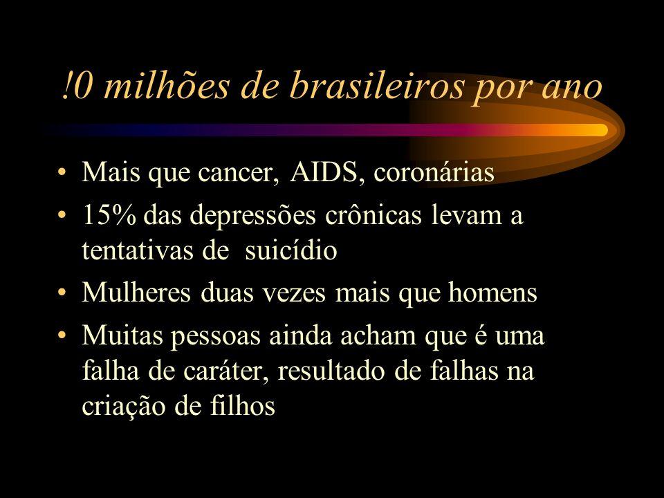 !0 milhões de brasileiros por ano Mais que cancer, AIDS, coronárias 15% das depressões crônicas levam a tentativas de suicídio Mulheres duas vezes mai