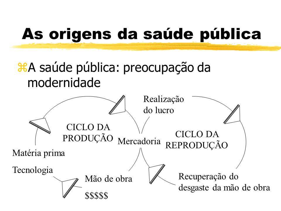 Saúde, doença e o Sistema Único de Saúde Diretoria de Planejamento e Coordenação Secretaria de Estado da Saúde Seminário Descentralização da Saúde em