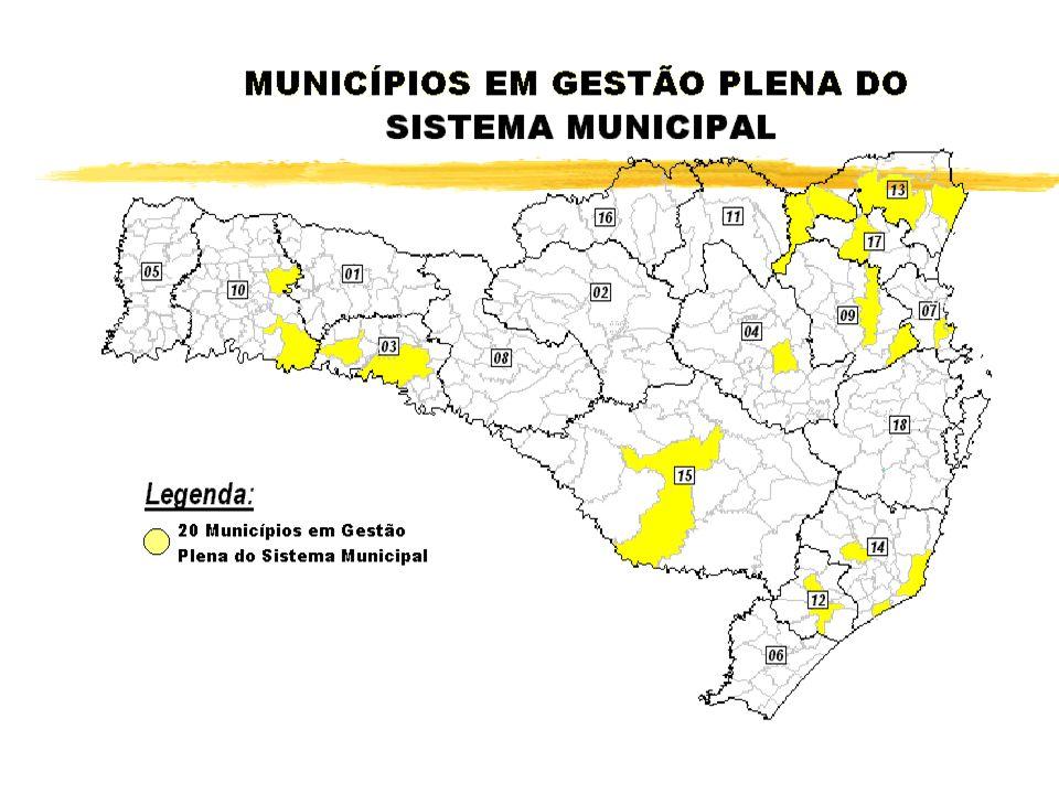 Regionalização - Aspectos Legais LEGISLAÇÃO - NORMAS OPERACIONAIS Norma Operacional Básica - NOB 01/91 Norma Operacional Básica - NOB 01/92 Norma Oper