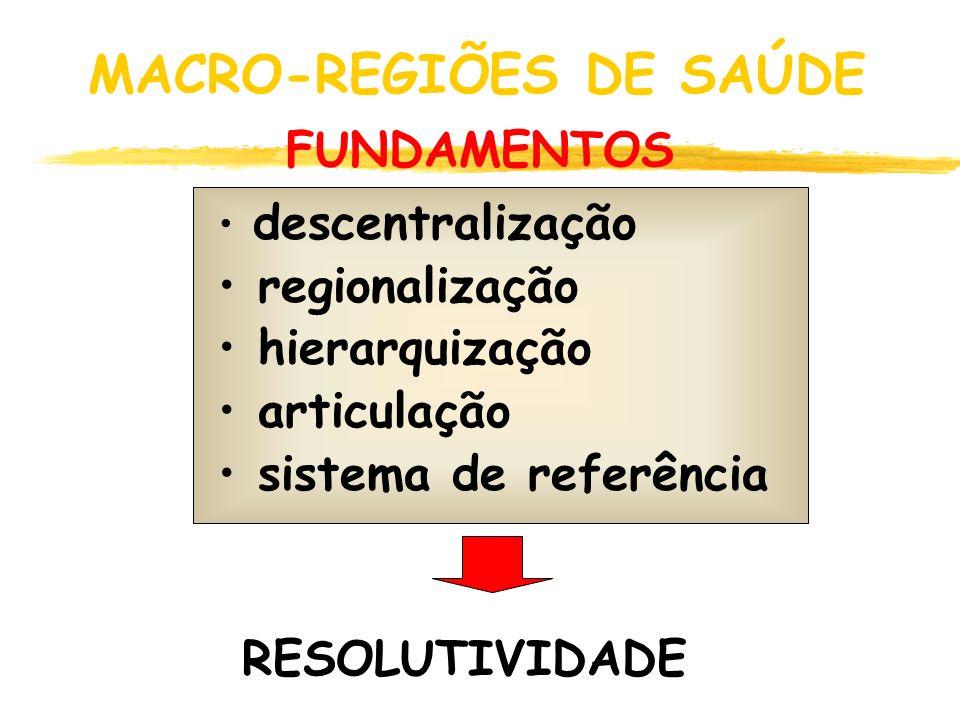 Macro-regiões de Saúde Objetivo macro- regiões modelo assistencial Estruturar e organizar as macro- regiões, através do planejamento dos serviços e aç