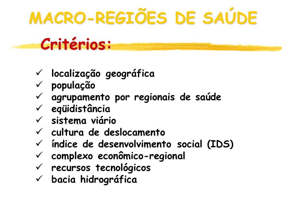 FUNDAMENTOS descentralização regionalização hierarquização articulação sistema de referência RESOLUTIVIDADE MACRO-REGIÕES DE SAÚDE