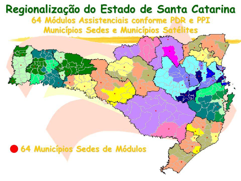 29 Gerências Regionais de Saúde* * Incluídas pela LC nº 243/03 e vinculadas às Secretarias de Desenvolvimento Regional