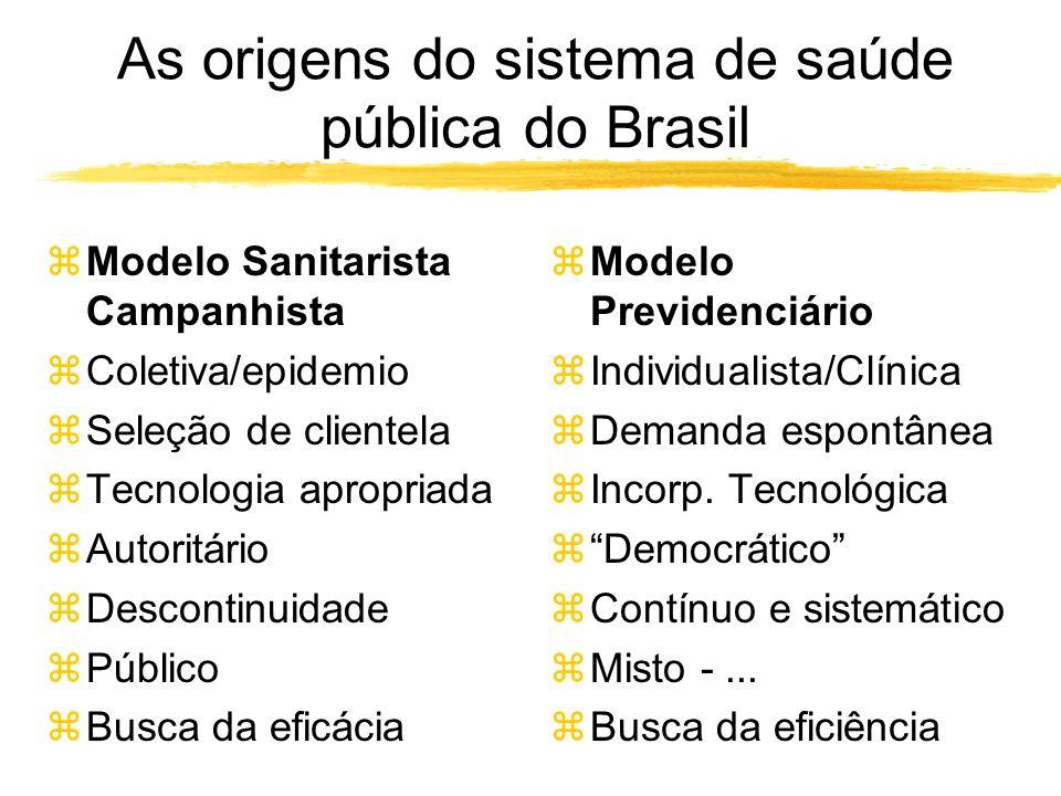 A saúde pública no Brasil Seguro SocialSeguridade Social