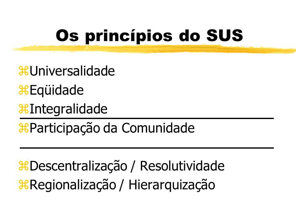 A saúde na Constituição de 1988 zA primeira vez que o tema foi incluído em Carta Magna no Brasil; zArtigo 196: A saúde é um direito de todos e dever d
