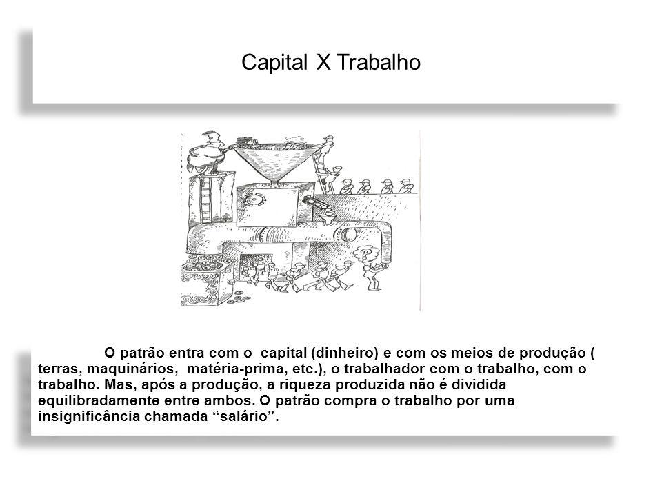 Capital X Trabalho O patrão entra com o capital (dinheiro) e com os meios de produção ( terras, maquinários, matéria-prima, etc.), o trabalhador com o