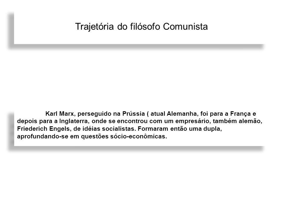 Trajetória do filósofo Comunista Karl Marx, perseguido na Prússia ( atual Alemanha, foi para a França e depois para a Inglaterra, onde se encontrou co