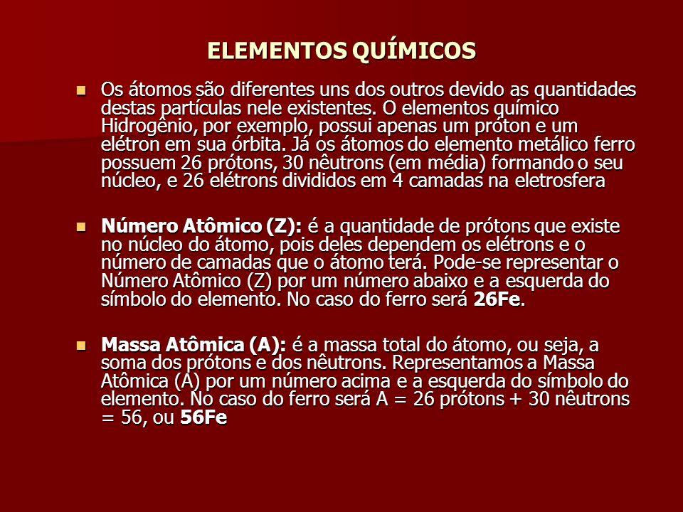 Zircônio Z = 40 K = 2 K = 2 L = 8 L = 8 M = 18 M = 18 L = 10 L = 10 M = 2 M = 2