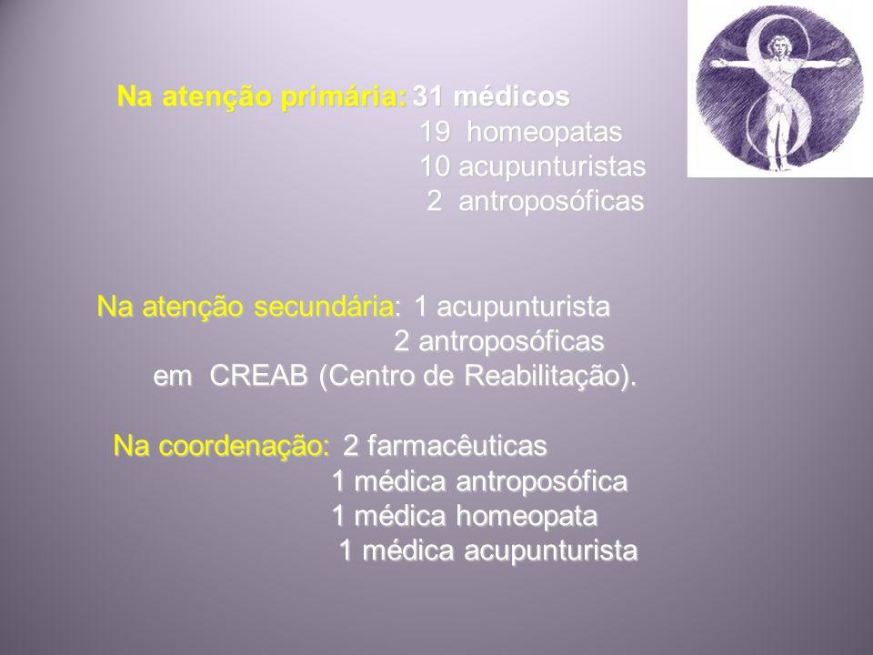 Na atenção primária: 31 médicos 19 homeopatas 19 homeopatas 10 acupunturistas 10 acupunturistas 2 antroposóficas 2 antroposóficas Na atenção secundári