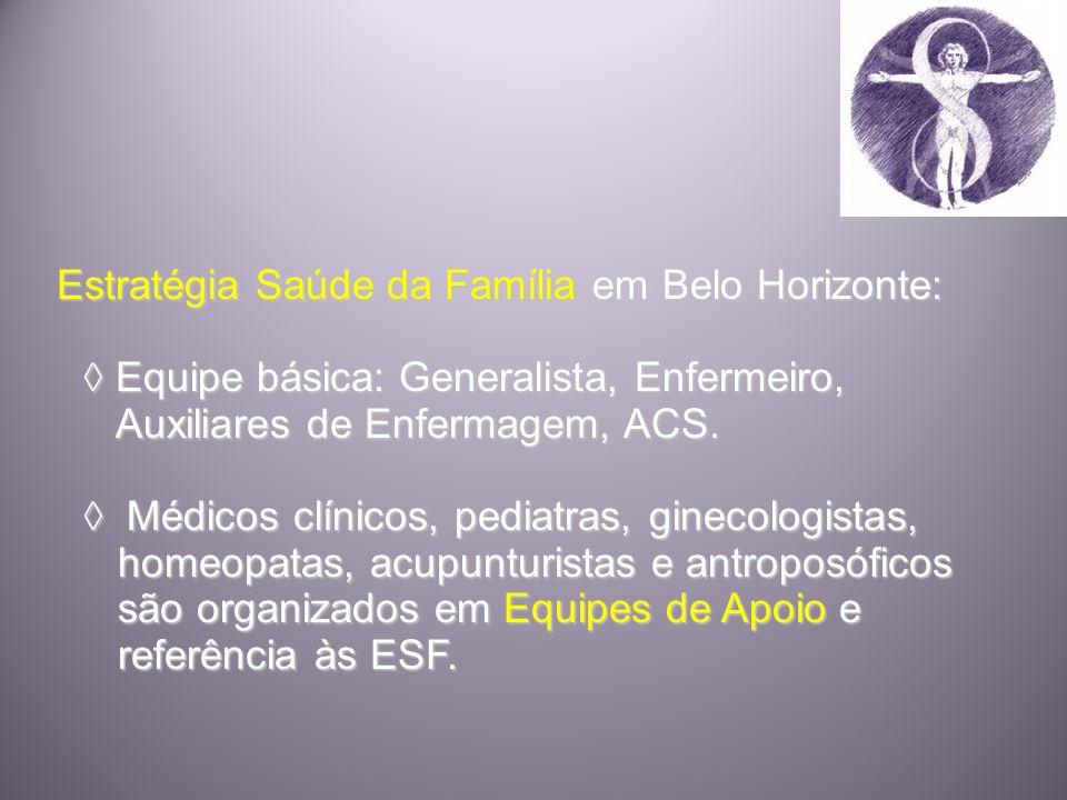 Estratégia Saúde da Família em Belo Horizonte: Estratégia Saúde da Família em Belo Horizonte: Equipe básica: Generalista, Enfermeiro, Equipe básica: G