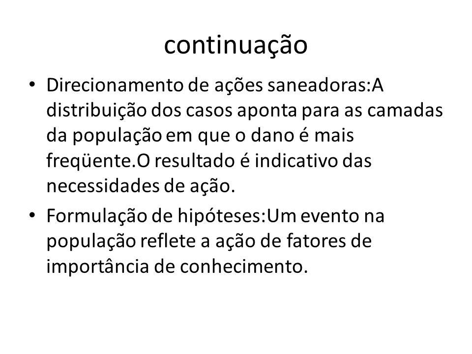 continuação Direcionamento de ações saneadoras:A distribuição dos casos aponta para as camadas da população em que o dano é mais freqüente.O resultado