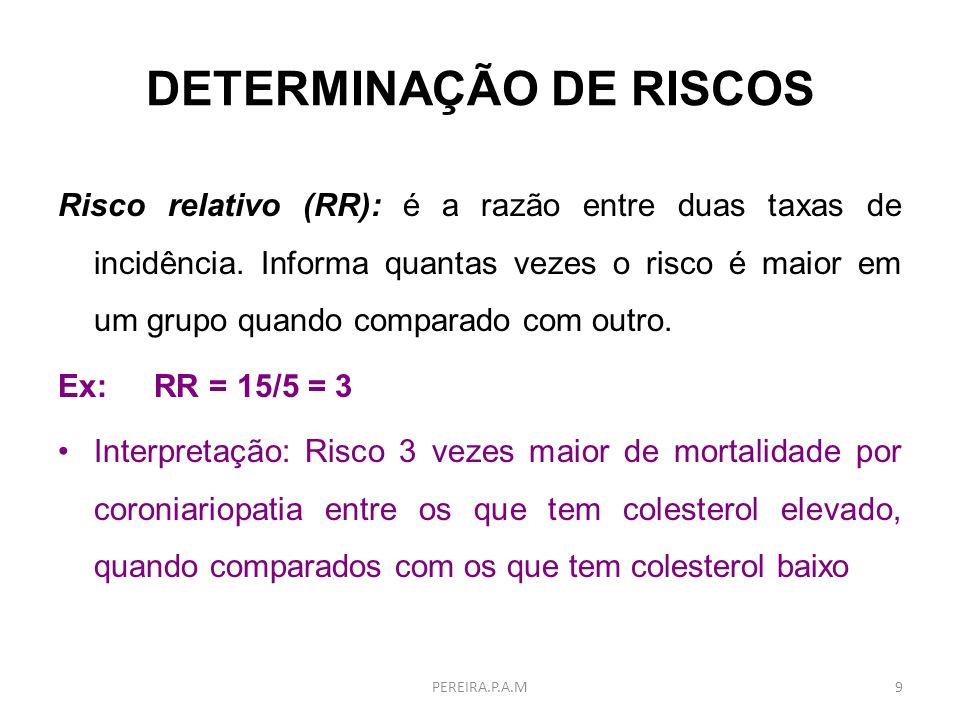 DETERMINAÇÃO DE RISCOS Risco relativo (RR): é a razão entre duas taxas de incidência. Informa quantas vezes o risco é maior em um grupo quando compara