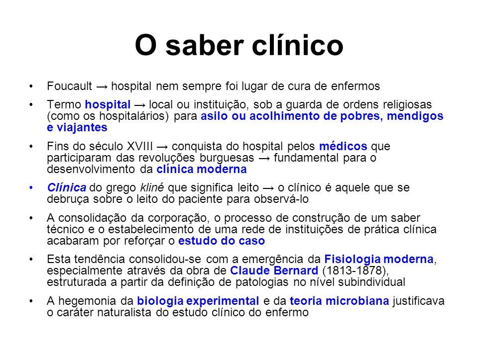 O saber clínico Foucault hospital nem sempre foi lugar de cura de enfermos Termo hospital local ou instituição, sob a guarda de ordens religiosas (com