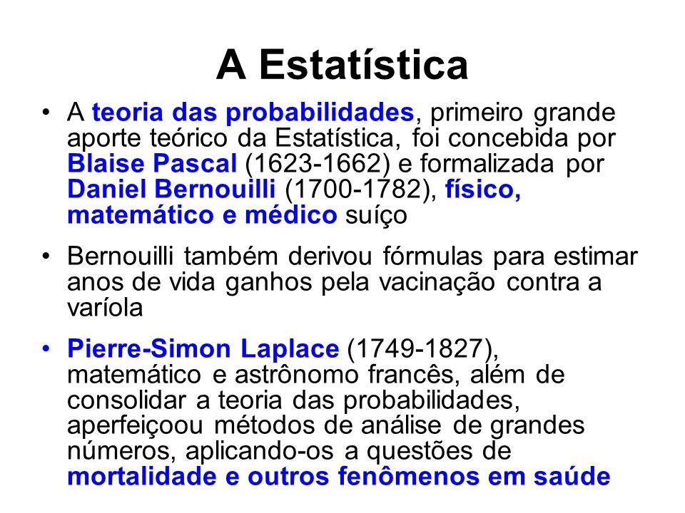 A Estatística A teoria das probabilidades, primeiro grande aporte teórico da Estatística, foi concebida por Blaise Pascal (1623-1662) e formalizada po