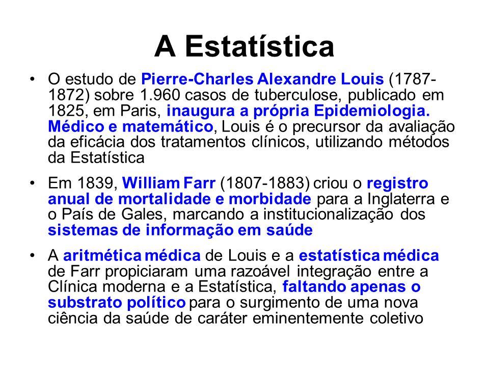 A Estatística O estudo de Pierre-Charles Alexandre Louis (1787- 1872) sobre 1.960 casos de tuberculose, publicado em 1825, em Paris, inaugura a própri